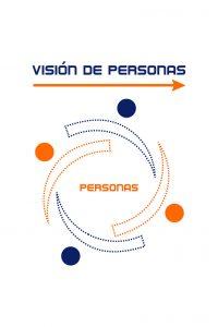 Visión Personas
